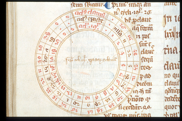 Diagram from BL Harley 3735, f. 46v