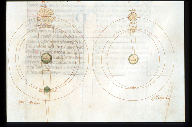 Diagram of eclipses from BL Harley 3735, f. 27