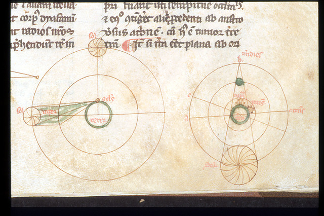 Diagram of the sun from BL Harley 3735, f. 18