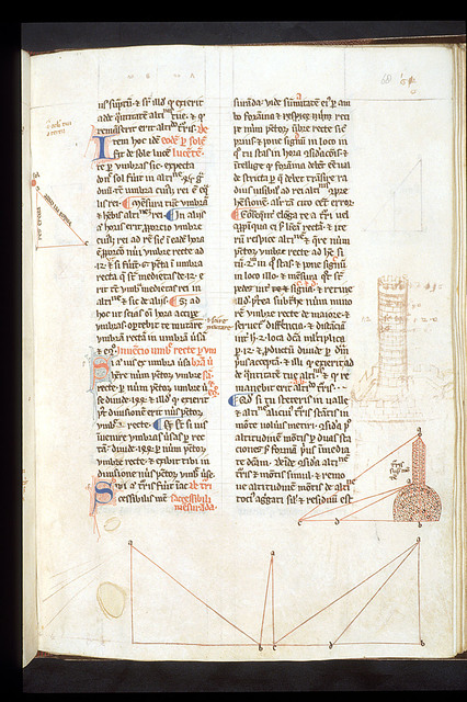 Drawings from BL Harley 3735, f. 68