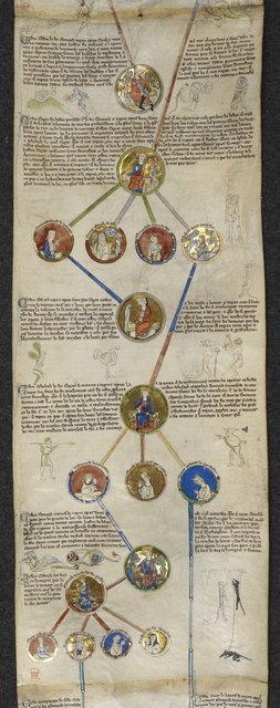 From Edwin to the descendants of Edmund II Ironside from BL Royal 14 B V, Membrane 3