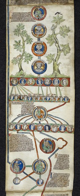 From Harold to Henry I from BL Royal 14 B VI, Membrane 5