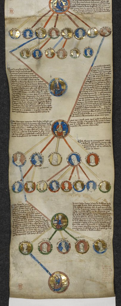 From Henry II to Edward I from BL Royal 14 B V, Membrane 6