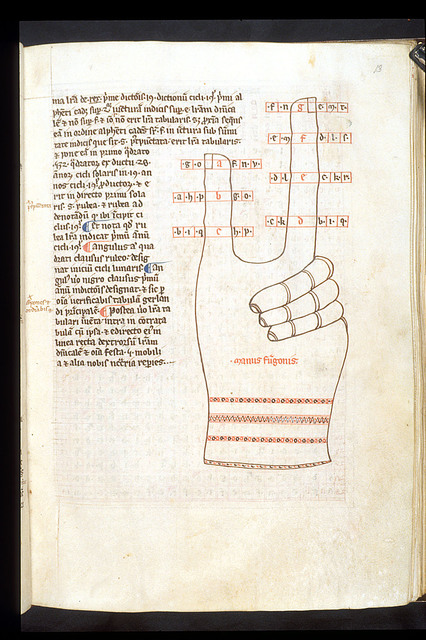 Hand from BL Harley 3735, f. 13