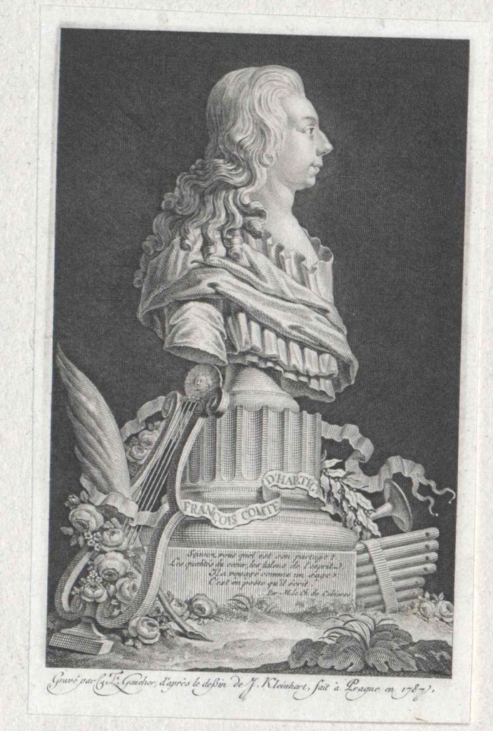 Hartig, Franz de Paula Anton Graf von