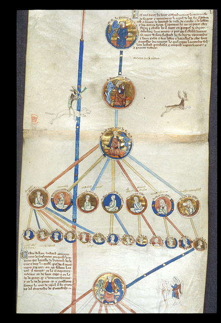 Rollo and his descendants from BL Royal 14 B V, Membrane 4 and 5