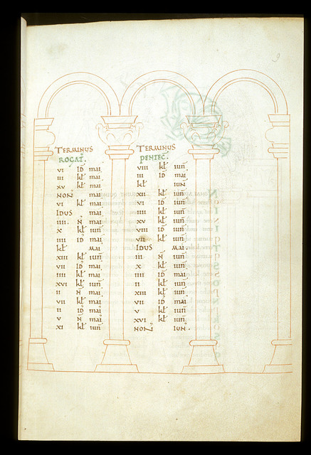 Table from BL Arundel 155, f. 9