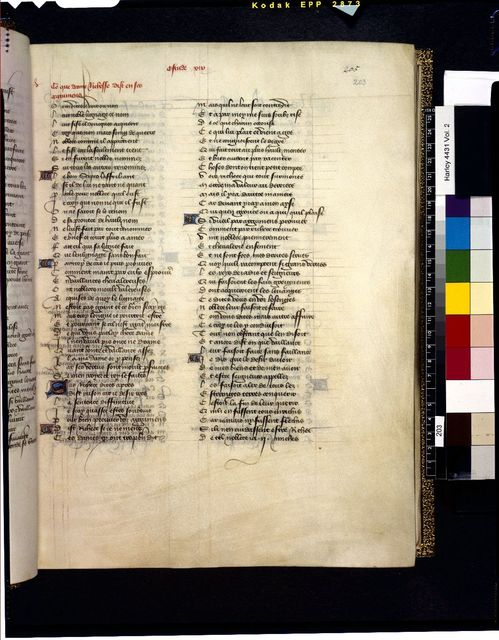 Text page from BL Harley 4431, f. 203
