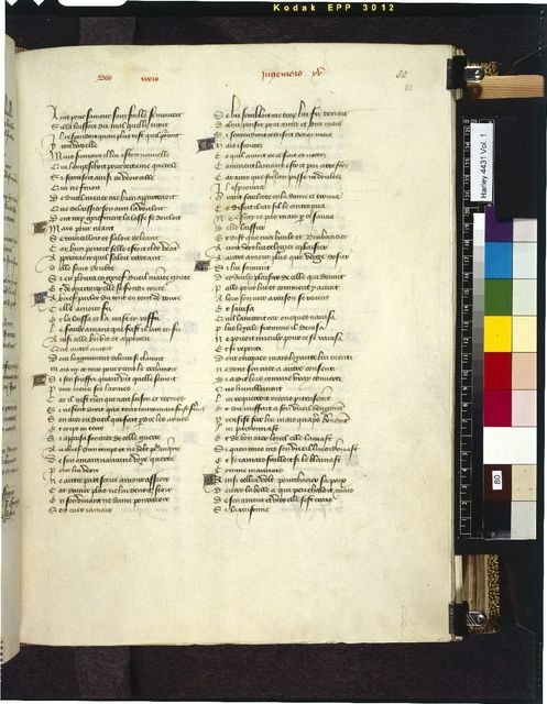 Text page from BL Harley 4431, f. 80