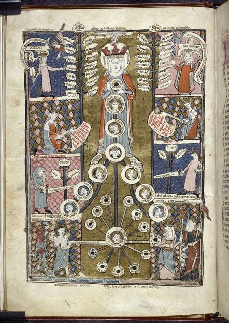 Tree of Love from BL Royal 19 C I, f. 11v