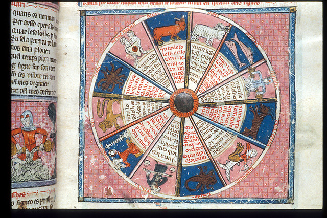 Zodiac wheel from BL Royal 19 C I, f. 37