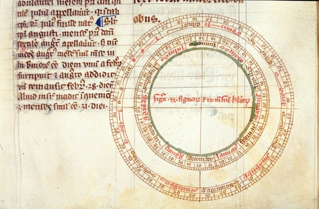 Zodiacal diagram from BL Harley 3735, f. 30