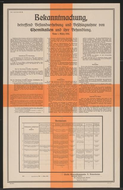 Bestandserhebung und Beschlagnahme von Chemikalien - Bekanntmachung - Hannover