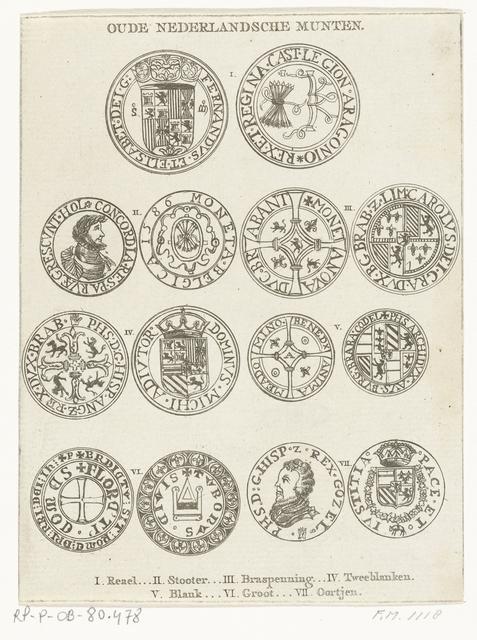 Oude Nederlanse munten, ca. 1600