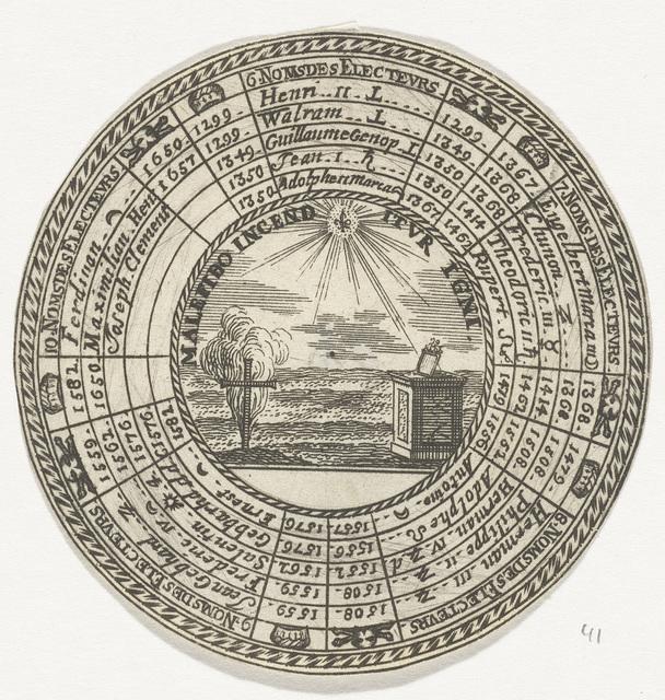 Penning met een embleem en de namen van de keurvorsten van Keulen