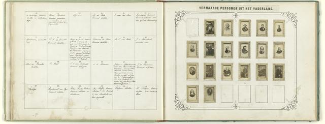 Twee albumbladen met namen en afbeeldingen van Nederlandse schrijvers, dichters, wetenschappers, staatslieden en beeldend kunstenaars