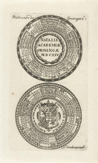 Zegels van de Universiteit van Groningen, met namen van de hoogleraren en het wapen van de universiteit