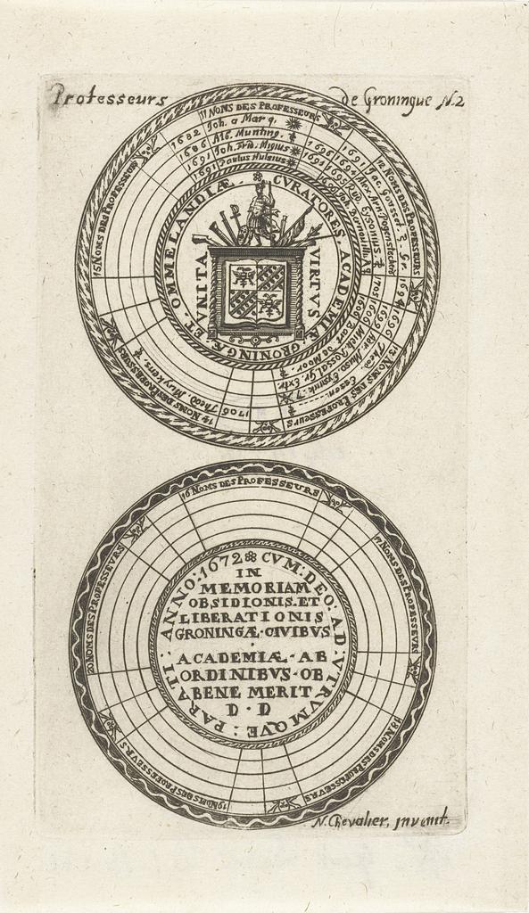 Zegels van de Universiteit van Groningen met namen van de hoogleraren en wapen