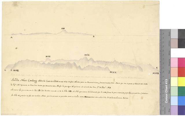 Perspectiva de costa de la isla Noesa Combang : sobre la costa de Java, en el estrecho de la Sonda]