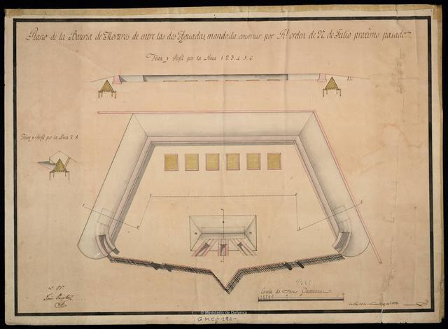 Plano de la Bateria de Morteros de entre los dos Aguadas, mandadas construir por Rl. orden de 27 de Julio proximo pasado